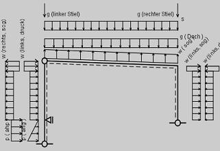 Hallenwizard statik f r hallensegmente for Lasten statik